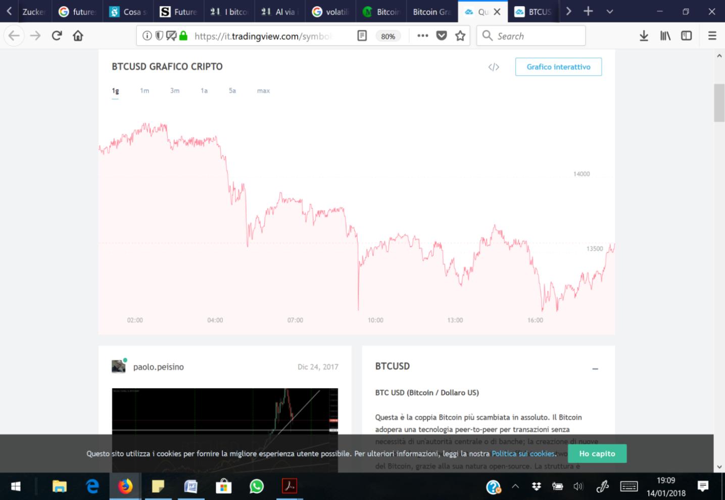 russo scambio bitcoin